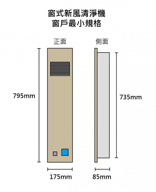 窗型新風清淨機 PW-101 3